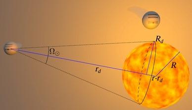 interação entre um átomo e um corpo negro