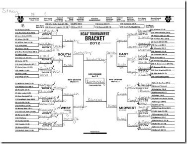 stacy's bracket