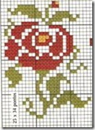 Ponto Cruz-Cross Stitch-Punto Cruz-esquemas-motivos-717