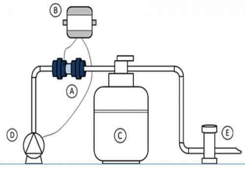 Circuito Ionizador De Agua : Aguapura ionizer ap p ionizador purificador de agua para
