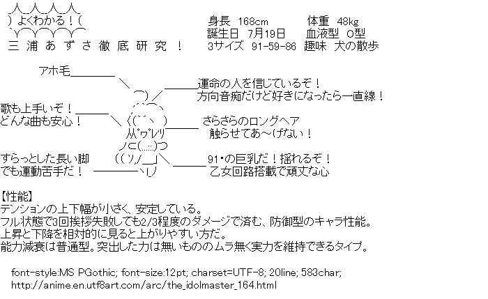 The Idolmaster,Miura Azusa