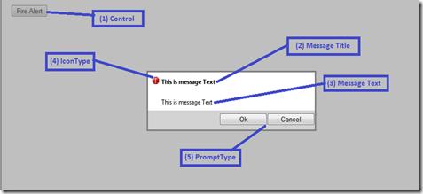 angular how to set error required checkbox