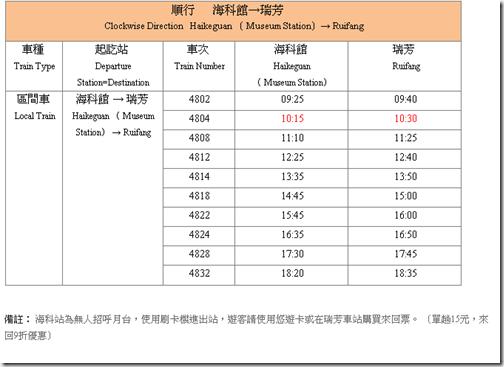 螢幕截圖 2014-03-25 22.35.50