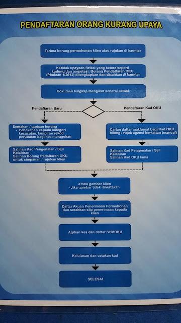 pio card application form malaysia