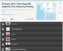 Δημοσκόπηση: Ποιο κόμμα θα ψηφίσετε στις επόμενες εκλογές;