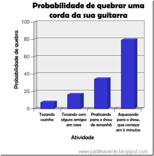 Facebook Gráficos-6