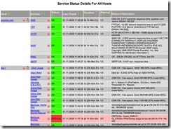 nagios-service-status-details-all-hosts