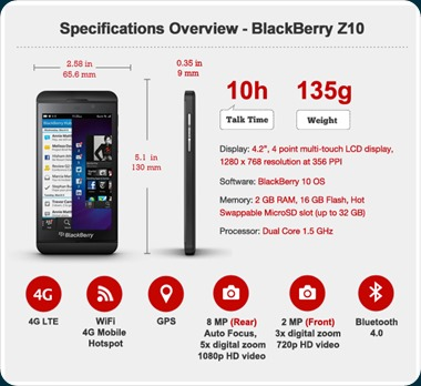 blackberry-z10-specs