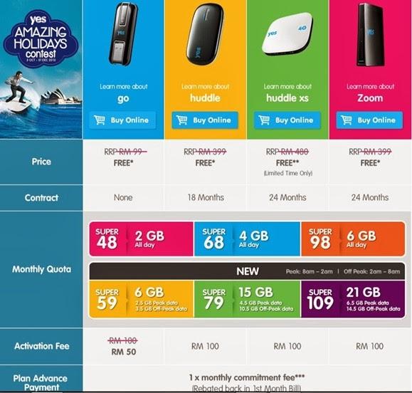 broadband yes murah