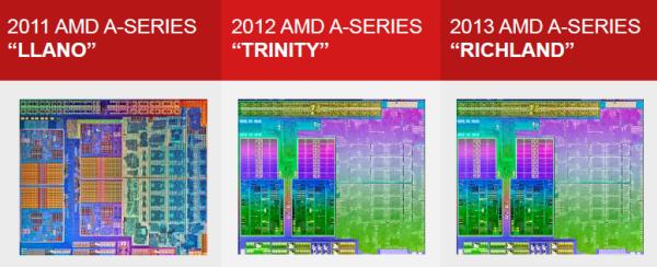 Evolucion AMD A series