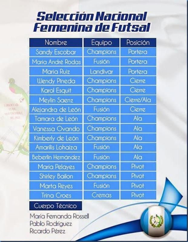 nomina de seleccion femenina de futsal,2014