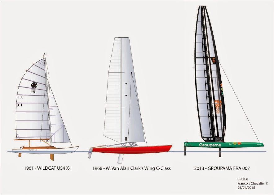 C class catamaran plans for home
