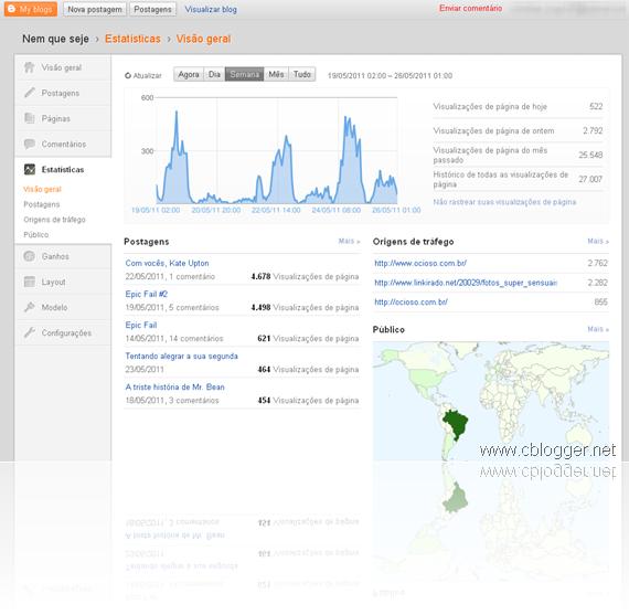 Novo blogger - Página de estatísticas