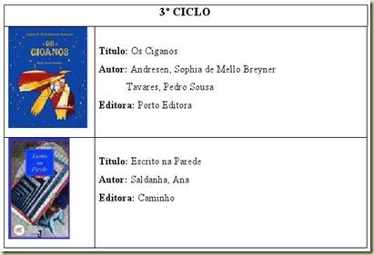 CNL3CICLO