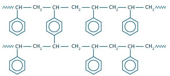 polimeros entrecruzados