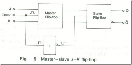 Sequential Digital Circuits flip-flop0 9