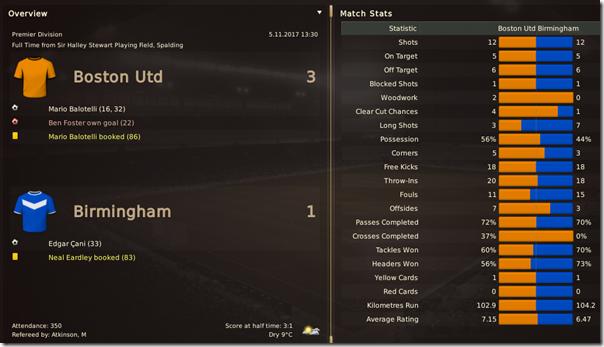 Boston United - Birmingham 3:1