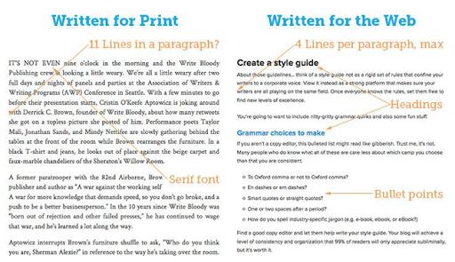 Наглядная разница текста для печати и web-а