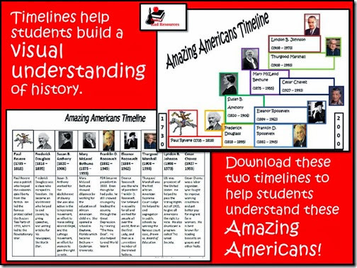 Timelines for 9 different Amazing Americans throughout American History.  These resources were designed to help teachers meet the Georgia Performance Standards for 3rd grade Social Studies.  Download now from Raki's Rad Resources.