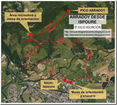 Mapa ruta Arradoy desde Ispoure