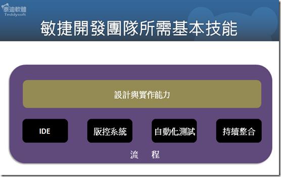 螢幕截圖 2014-07-28 11.38.20