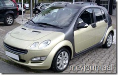 nieuwe productie lijn Dacia City 02
