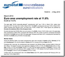 Euro area unemployment rate at 11.8%