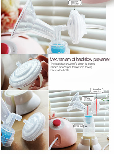 Spectra Dew 350 Advanced Breast Pump Ratings - Closed System
