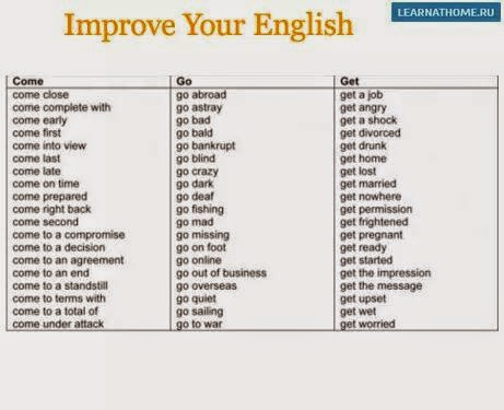 how to improve english grammar and writing pdf