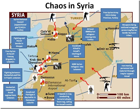 Chaos-in-Syria map
