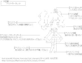 [AA]大図解 アリス・カータレット (きんいろモザイク)