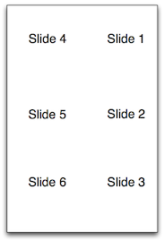 Slides in the wrong order