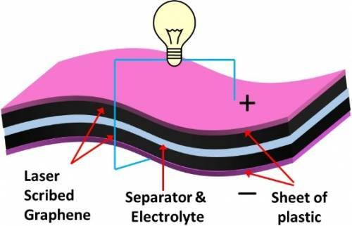 diy-graphene-supercapacitor