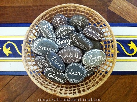 inspiration&amp;realisation_basket_name_tags