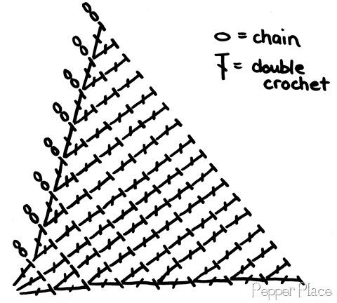 Crochet pentagon chart