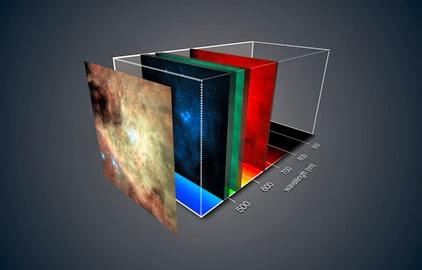nebulosa de Órion em vários comprimentos de onda