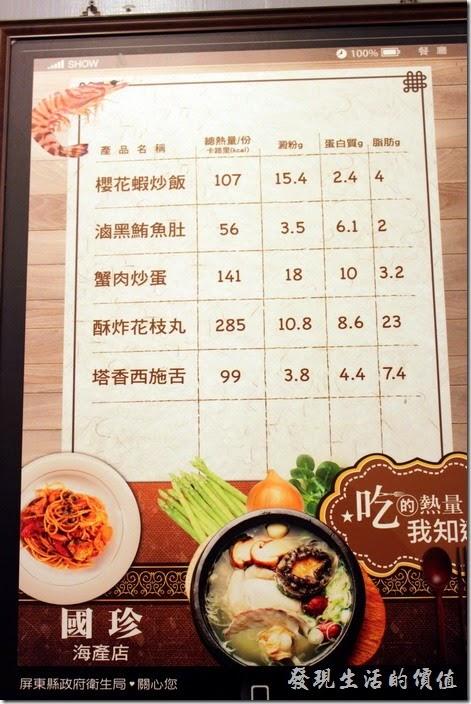 東港國珍海產店的牆壁居然也有各種食物的熱量、蛋白質、澱粉與脂肪量。
