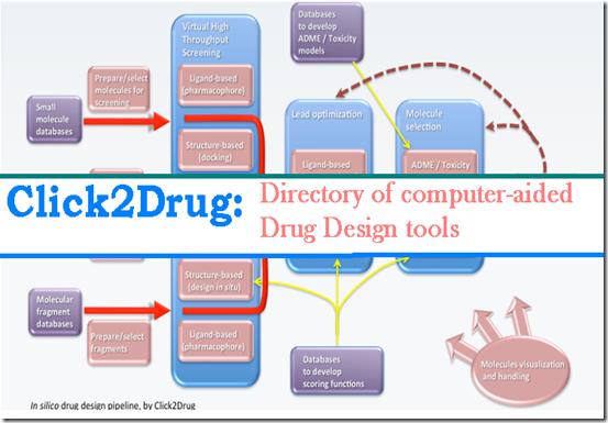 bioinformatics drug discovery