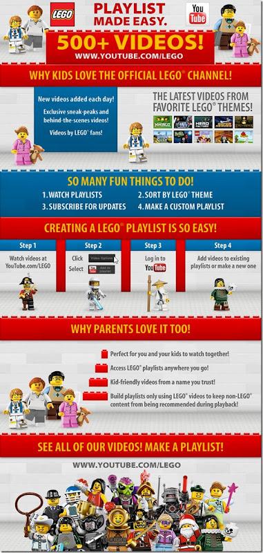 LEGO YT - infographic (1)
