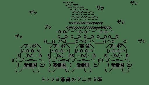 ネトウヨ驚異のアニオタ率 (2012年流行語)