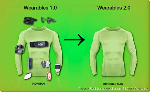 Wearables2