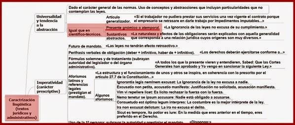 Jurídico_Presente_gnómico