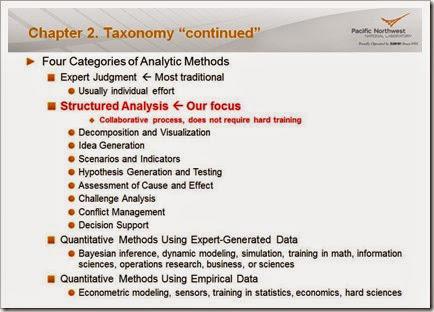 Taxonomy2