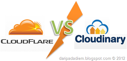 Cloudflare vs Cloudinary
