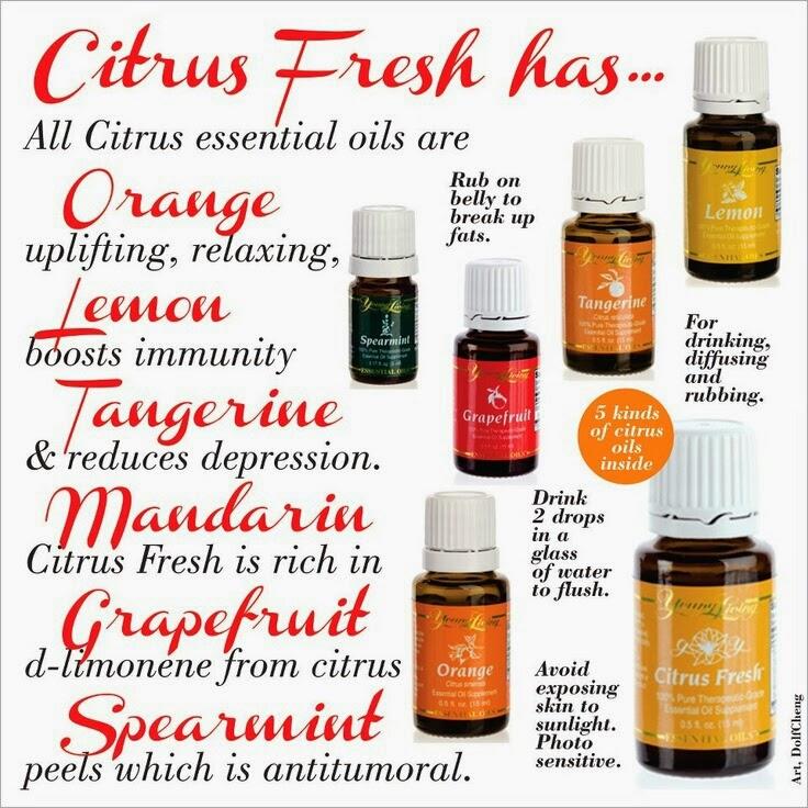 Essentially Wellness Citrus Essential Oils