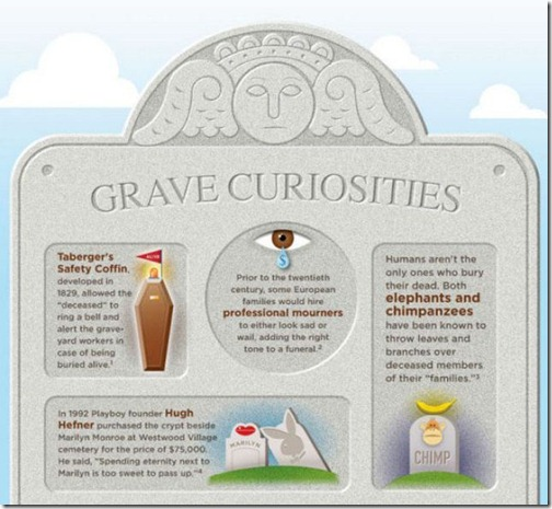 facts_about_graves_and_cementry_640_01