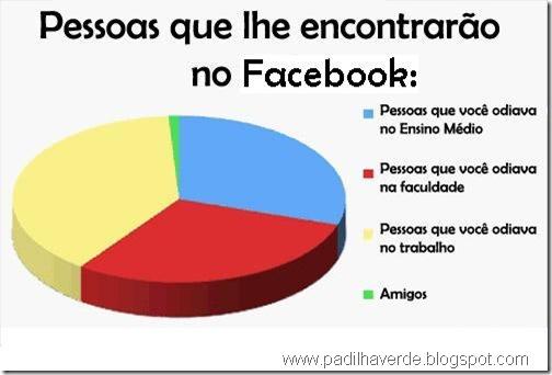 Facebook Gráficos-13