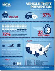 car-infographics-nht_460x0w