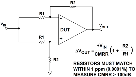 Simple common-mode rejection ratio (CMRR) test circuit
