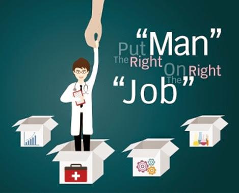 how to find the right job
